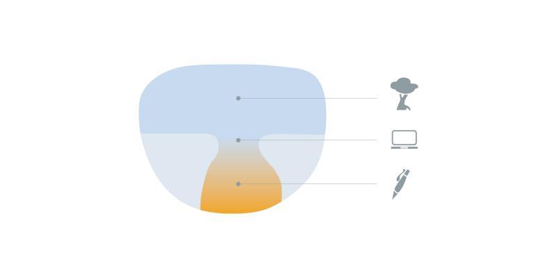media/image/brillengl-ser_gleitsichtglas_richtigjuwHU2gKzPHwK.jpg